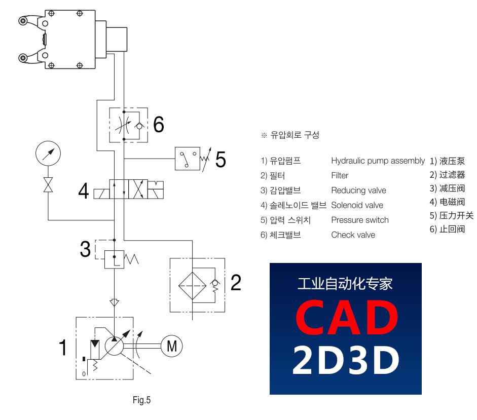 机床用自定心中心架内部构造和规格参数