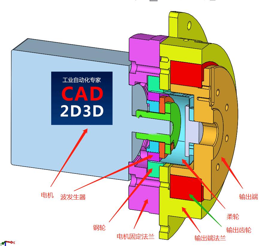 谐波减速机3D模型免费下载,stp通用格式
