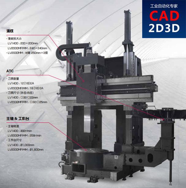 方案大师:2.4 自动化生产线主要设备、2.4.1 主机设备、2.4.2 辅助设备