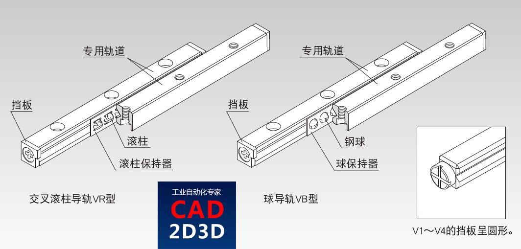 交叉滚柱直线导轨结构和原理,及在滑台气缸上的应用案例