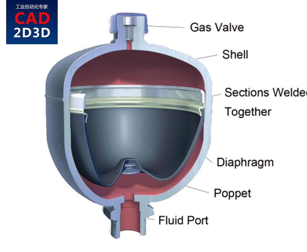 蓄能器内部构造和运行原理
