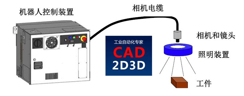 发那科机器人(FANUC)视觉(iRVision)操作说明书pdf免费下载,详细介绍如何利用视觉实现机器人自动抓取工件