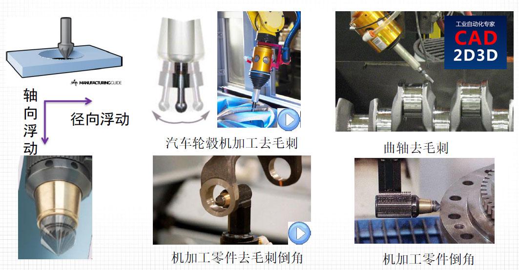 机器人打磨恒力浮动工具及案例,打磨去毛刺解决方案