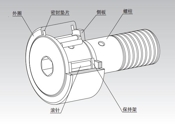 滚针凸轮导向器,作为凸轮机构和直线运动的导向使用
