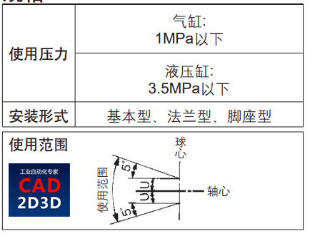气缸、液压缸用浮动接头的内部构造、原理和技术参数
