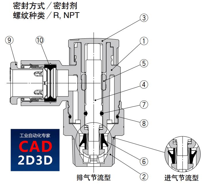 气缸速度调节阀内部构造和原理,排气节流和进气节流的特性及动作比较